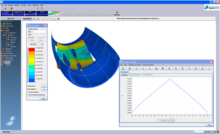 Finite Element Analysis Software